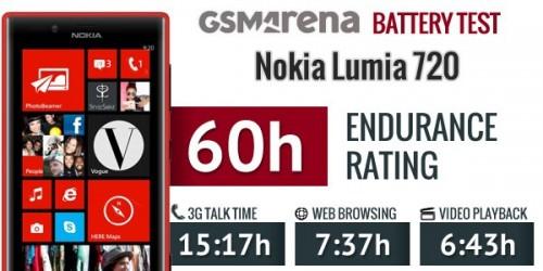 на что способен аккумулятор nokia lumia 720